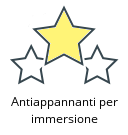 Antiappannanti per immersione