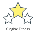 Cinghie Fitness