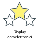 Display optoelettronici