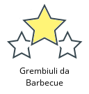 Grembiuli da Barbecue